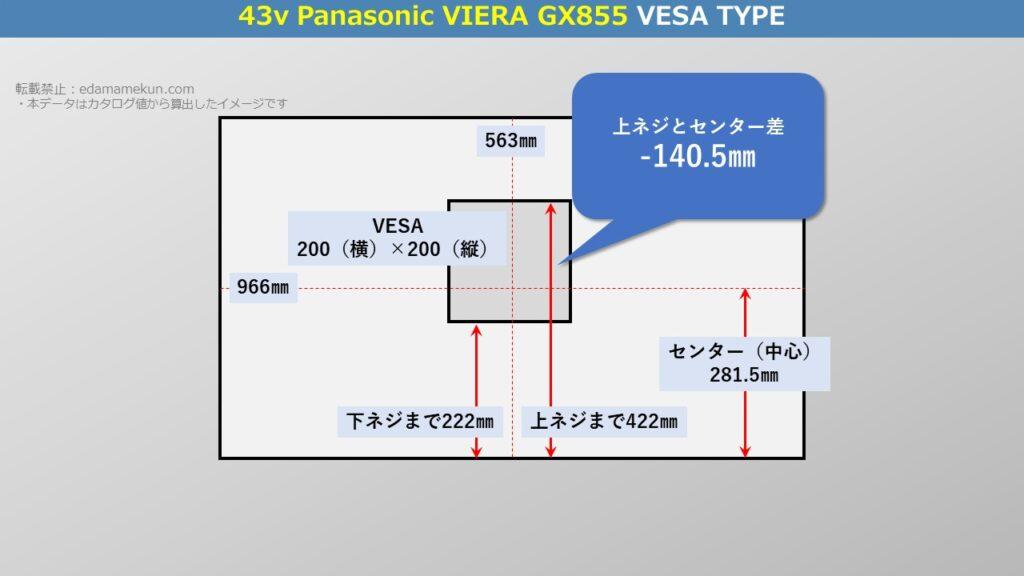 テレビスタンド設置位置であるパナソニック4K液晶ビエラ GX855 43型(インチ)テレビ背面のVESA位置とセンター位置を図解で解説