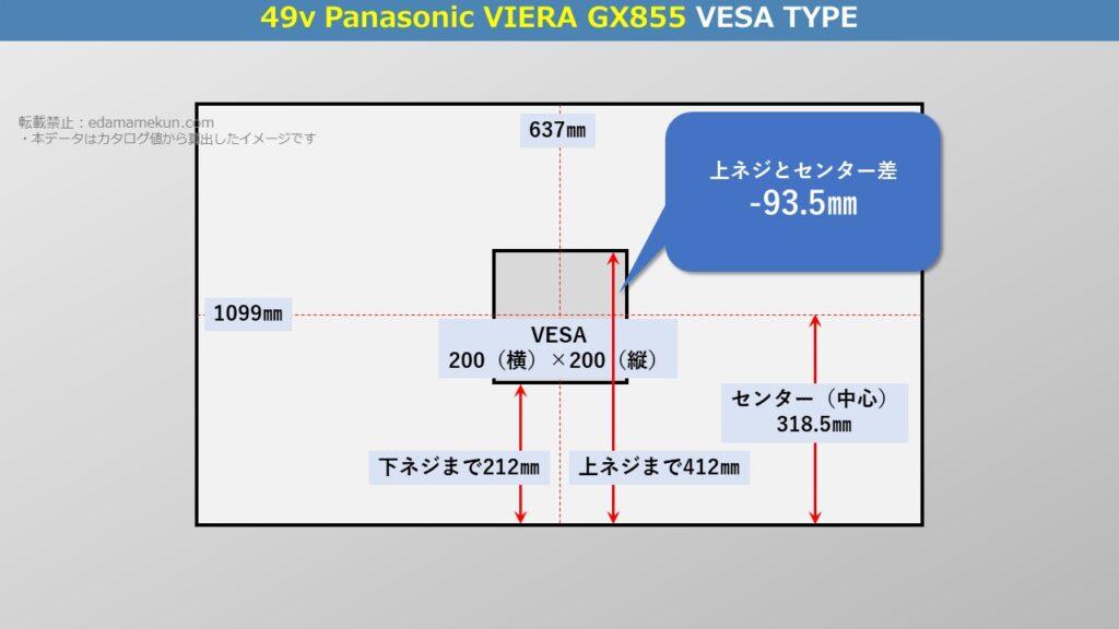 テレビスタンド設置位置であるパナソニック4K液晶ビエラ GX855 49型(インチ)テレビ背面のVESA位置とセンター位置を図解で解説