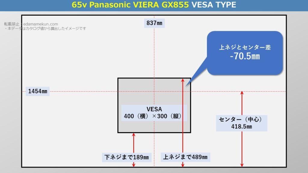 テレビスタンド設置位置であるパナソニック4K液晶ビエラ GX855 65型(インチ)テレビ背面のVESA位置とセンター位置を図解で解説