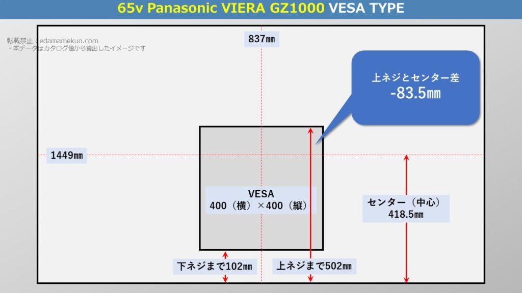 テレビスタンド設置位置であるパナソニック4K有機ELビエラ GZ1000 65型(インチ)テレビ背面のVESA位置とセンター位置を図解で解説