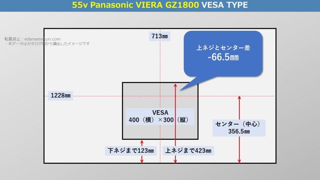 テレビスタンド設置位置であるパナソニック4K有機ELビエラ GZ1800 55型(インチ)テレビ背面のVESA位置とセンター位置を図解で解説