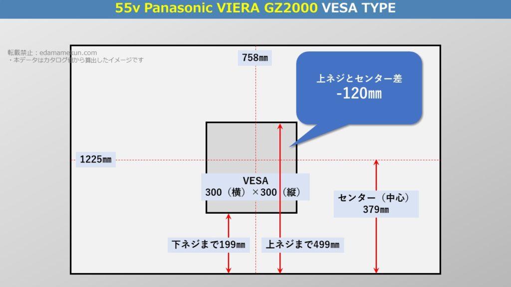 テレビスタンド設置位置であるパナソニック4K有機ELビエラ GZ2000 55型(インチ)テレビ背面のVESA位置とセンター位置を図解で解説
