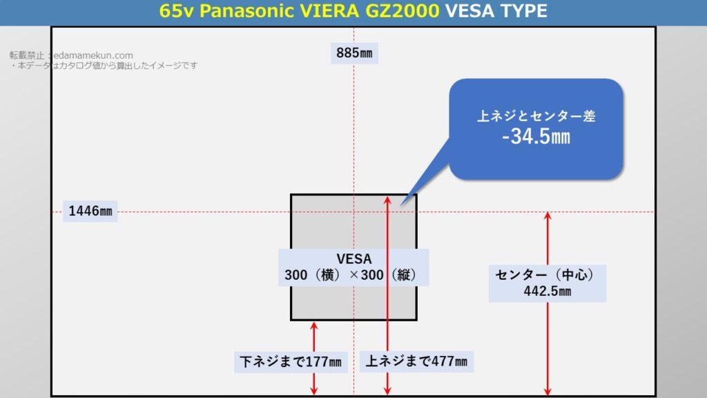 テレビスタンド設置位置であるパナソニック4K有機ELビエラ GZ2000 65型(インチ)テレビ背面のVESA位置とセンター位置を図解で解説