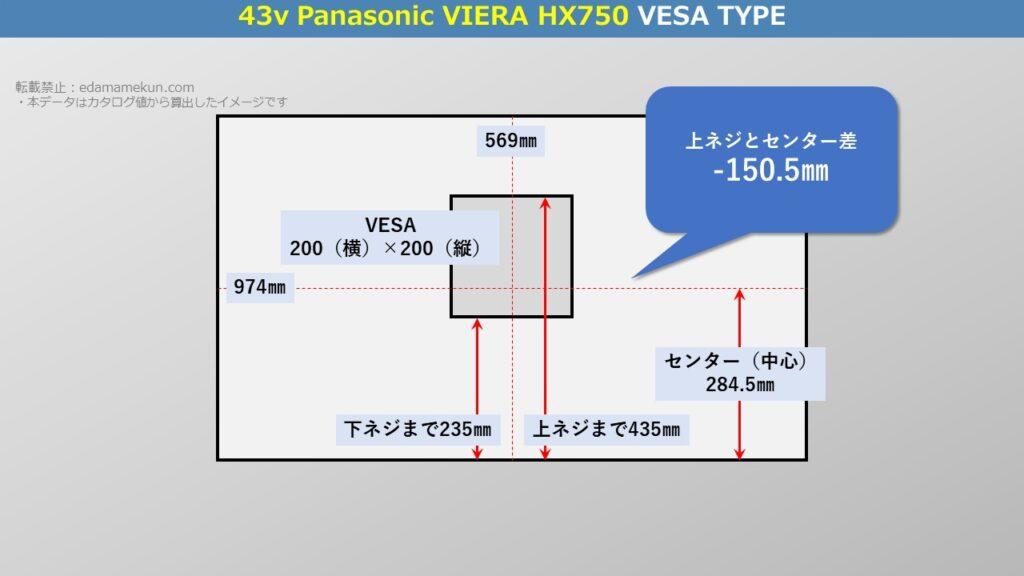 テレビスタンド設置位置であるパナソニック4K液晶ビエラ HX750 43型(インチ)テレビ背面のVESA位置とセンター位置を図解で解説