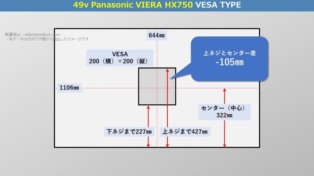 テレビスタンド設置位置であるパナソニック4K液晶ビエラ HX750 49型(インチ)テレビ背面のVESA位置とセンター位置を図解で解説