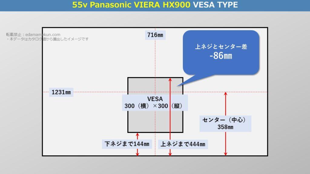 テレビスタンド設置位置であるパナソニック4K液晶ビエラ HX900 55型(インチ)テレビ背面のVESA位置とセンター位置を図解で解説