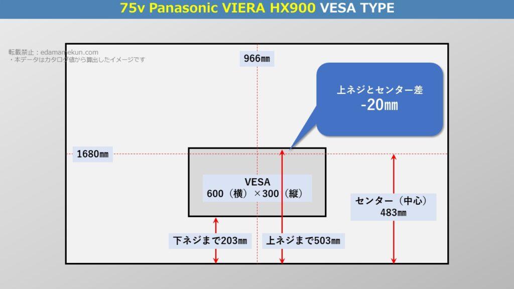テレビスタンド設置位置であるパナソニック4K液晶ビエラ HX900 75型(インチ)テレビ背面のVESA位置とセンター位置を図解で解説