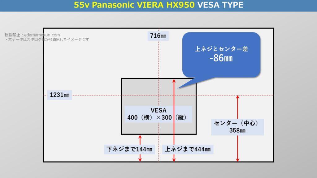 テレビスタンド設置位置であるパナソニック4K液晶ビエラ HX950 55型(インチ)テレビ背面のVESA位置とセンター位置を図解で解説