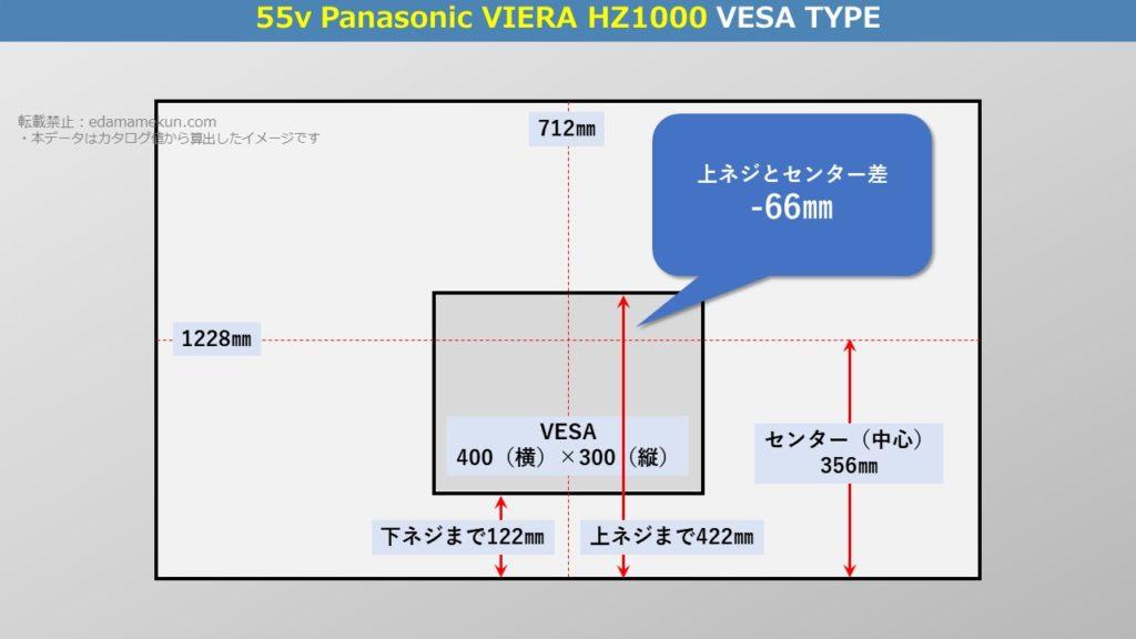 テレビスタンド設置位置であるパナソニック4K有機ELビエラ HZ1000 55型(インチ)テレビ背面のVESA位置とセンター位置を図解で解説