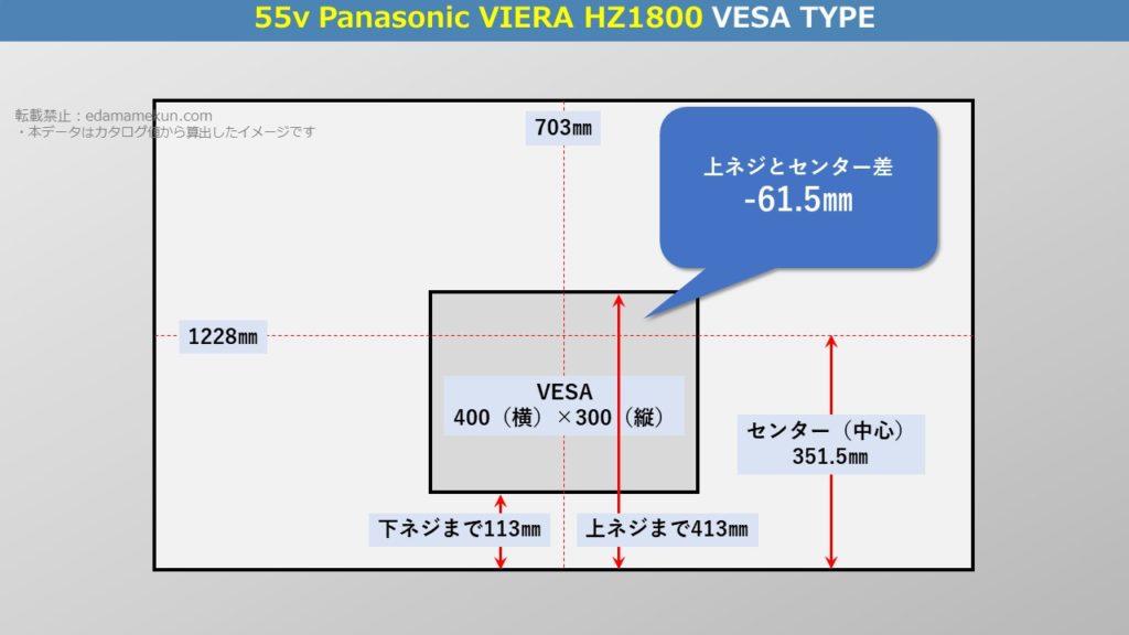 テレビスタンド設置位置であるパナソニック4K有機ELビエラ HZ1800 55型(インチ)テレビ背面のVESA位置とセンター位置を図解で解説