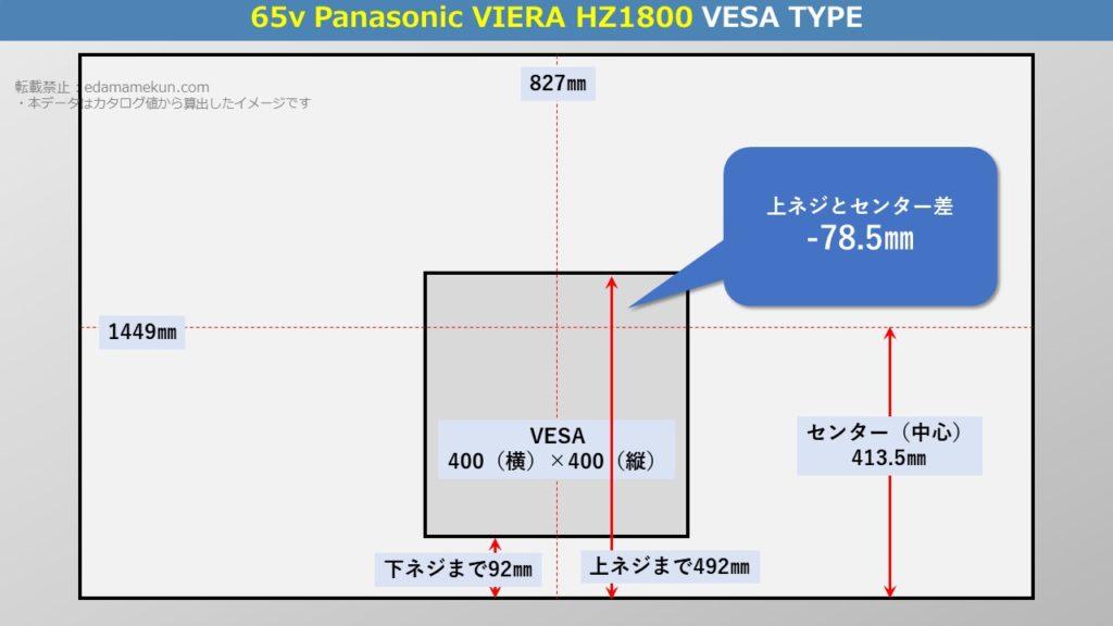 テレビスタンド設置位置であるパナソニック4K有機ELビエラ HZ1800 65型(インチ)テレビ背面のVESA位置とセンター位置を図解で解説