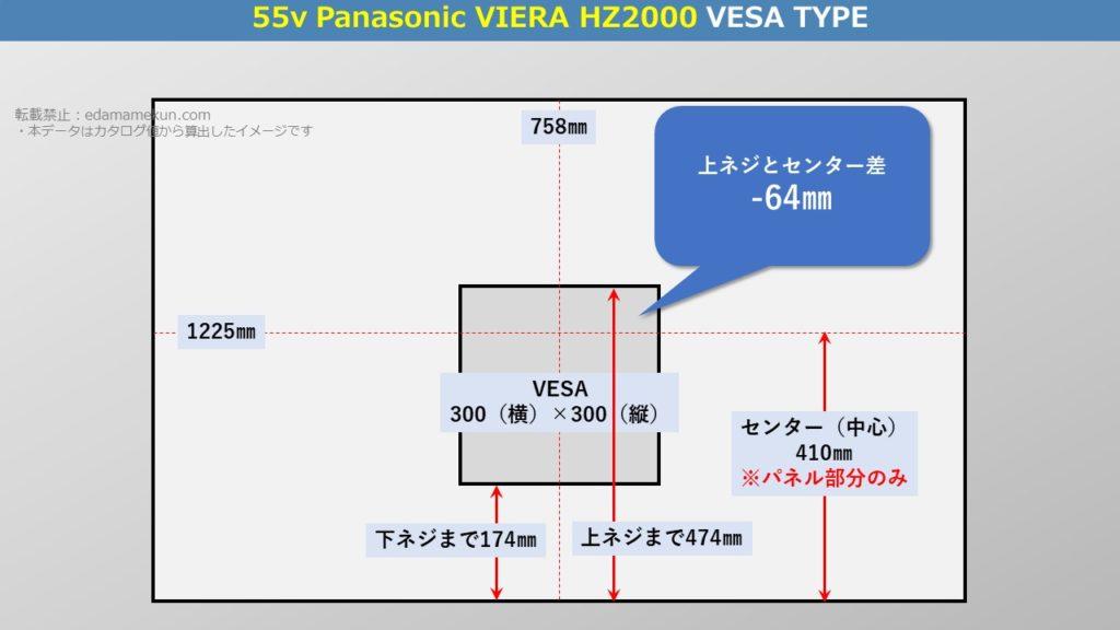 テレビスタンド設置位置であるパナソニック4K有機ELビエラ HZ2000 55型(インチ)テレビ背面のVESA位置とセンター位置を図解で解説