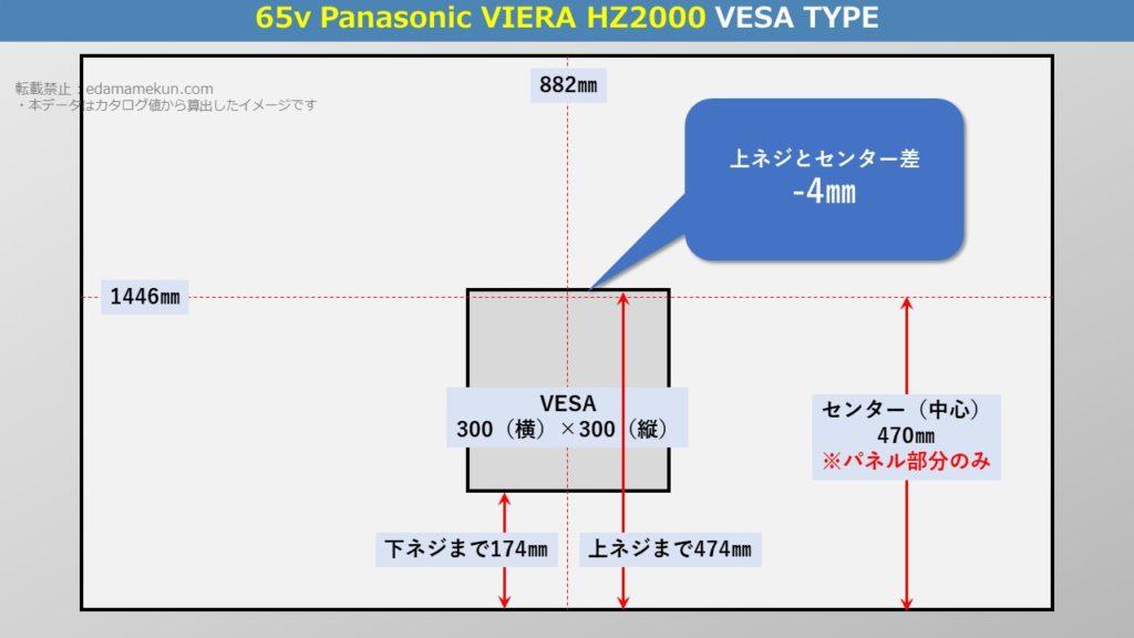 テレビスタンド設置位置であるパナソニック4K有機ELビエラ HZ2000 65型(インチ)テレビ背面のVESA位置とセンター位置を図解で解説