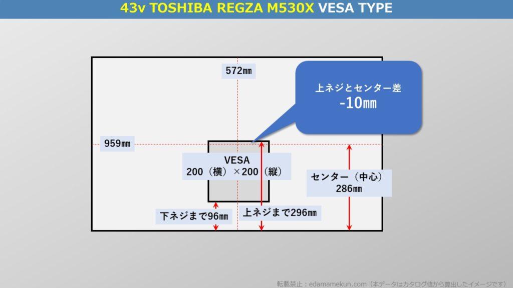 東芝4K液晶レグザM530X 43型(インチ)テレビ背面のVESA位置とセンター位置を図解で解説