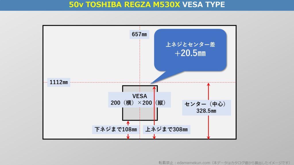 東芝4K液晶レグザM530X 50型(インチ)テレビ背面のVESA位置とセンター位置を図解で解説
