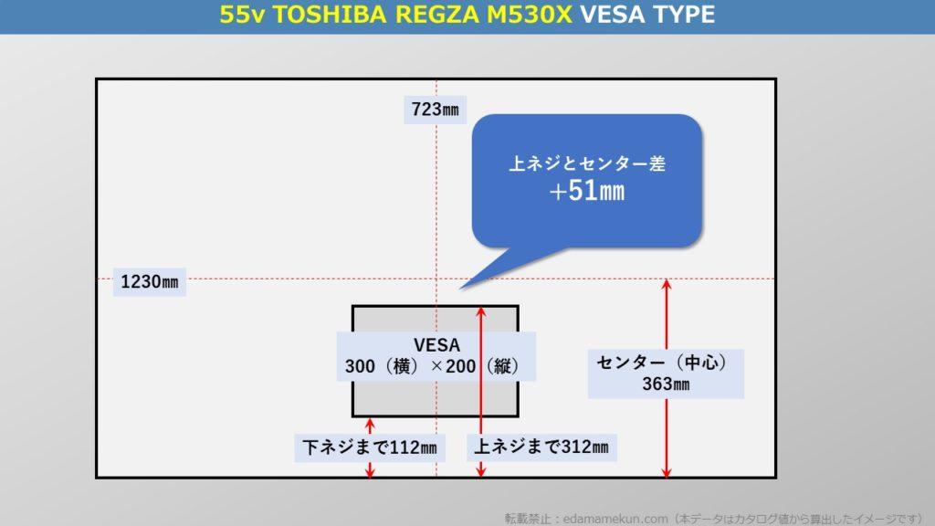 東芝4K液晶レグザM530X 55型(インチ)テレビ背面のVESA位置とセンター位置を図解で解説