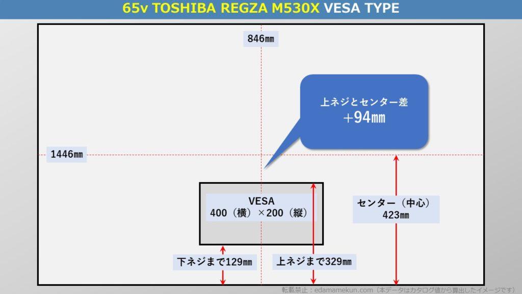 東芝4K液晶レグザM530X 65型(インチ)テレビ背面のVESA位置とセンター位置を図解で解説