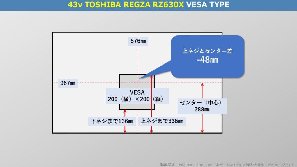 東芝4K液晶レグザRZ630X 43型(インチ)テレビ背面のVESA位置とセンター位置を図解で解説