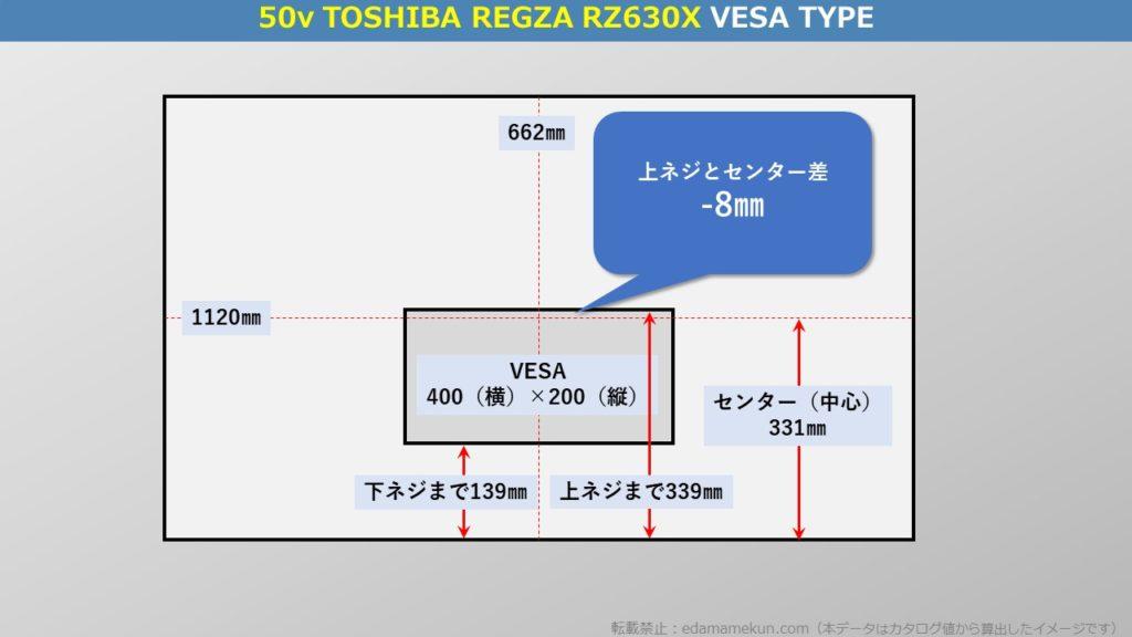 東芝4K液晶レグザRZ630X 50型(インチ)テレビ背面のVESA位置とセンター位置を図解で解説