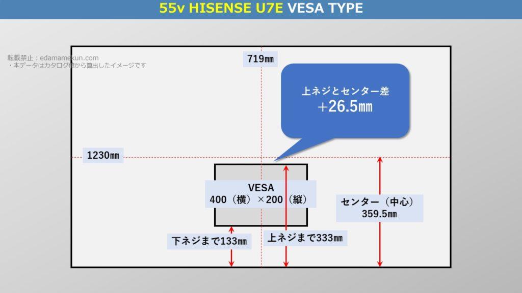 4K液晶ハイセンス U7E 55型(インチ)テレビ背面のVESA位置とセンター位置を図解で解説