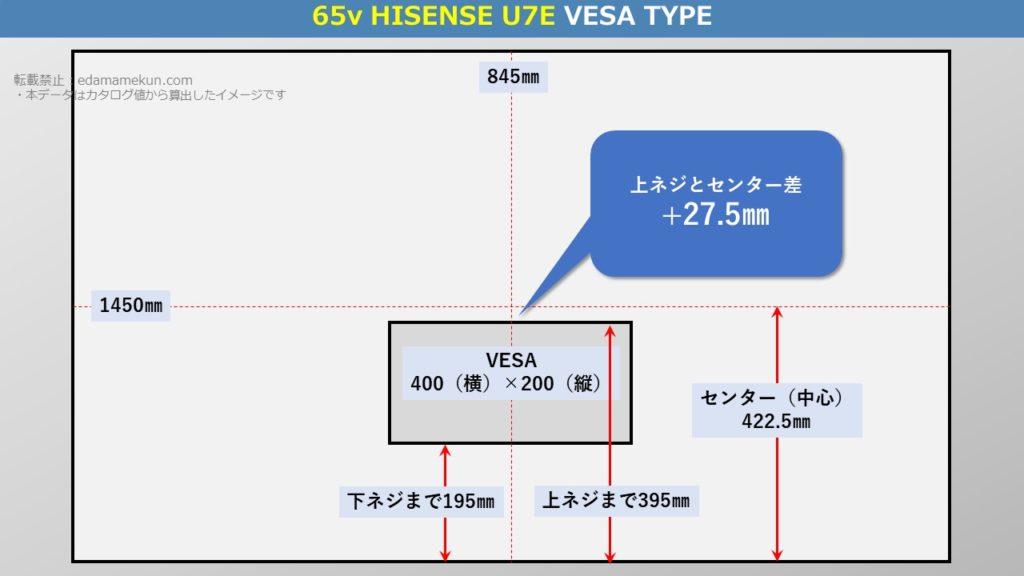 4K液晶ハイセンス U7E 65型(インチ)テレビ背面のVESA位置とセンター位置を図解で解説