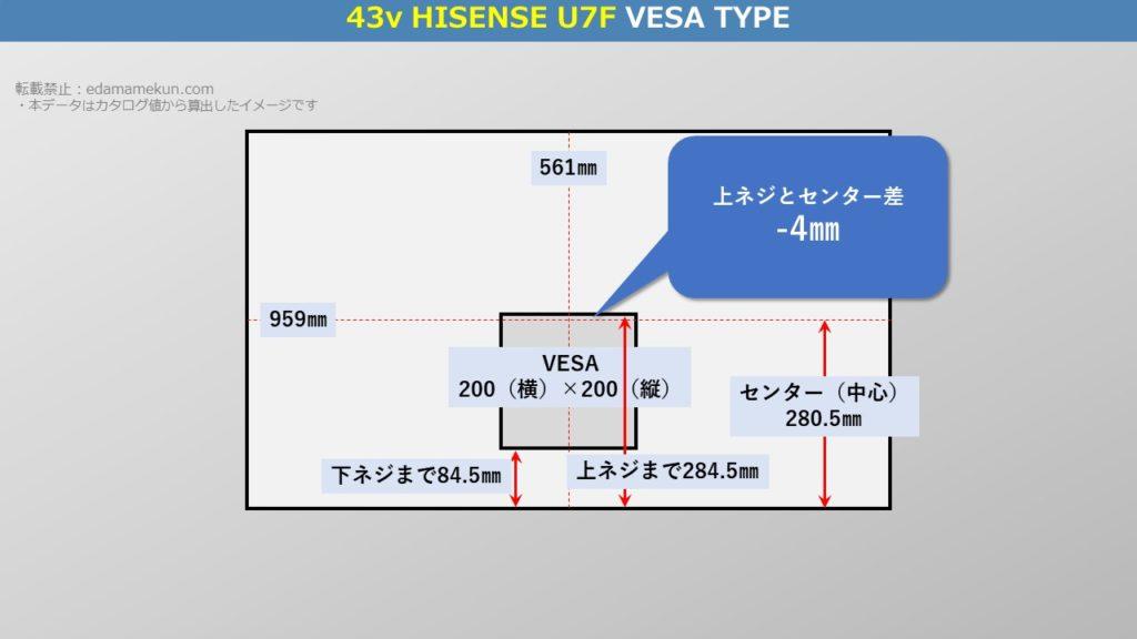 4K液晶ハイセンス U7F 43型(インチ)テレビ背面のVESA位置とセンター位置を図解で解説