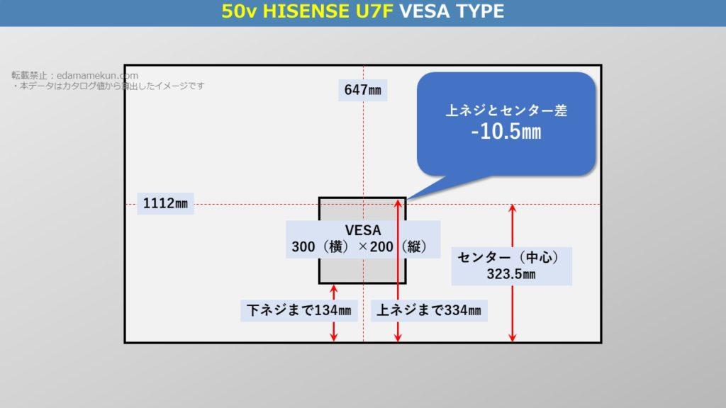4K液晶ハイセンス U7F 50型(インチ)テレビ背面のVESA位置とセンター位置を図解で解説