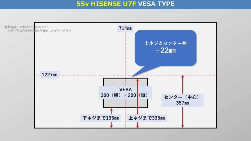 4K液晶ハイセンス U7F 55型(インチ)テレビ背面のVESA位置とセンター位置を図解で解説