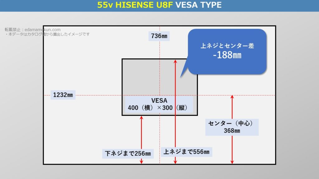 4K液晶ハイセンス U8F 55型(インチ)テレビ背面のVESA位置とセンター位置を図解で解説