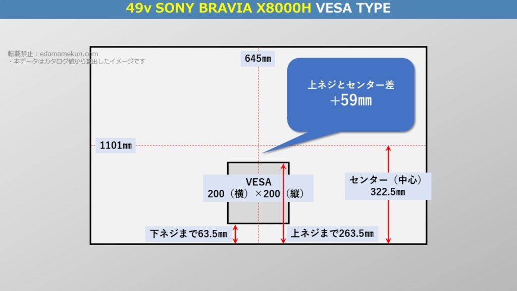 テレビスタンド設置位置であるソニー4K液晶ブラビア X8000H 49型(インチ)テレビ背面のVESA位置とセンター位置を図解で解説