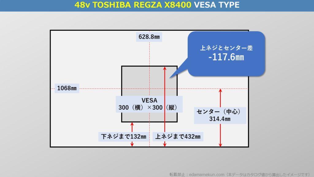 東芝4K有機ELレグザ X8400 48型(インチ)テレビ背面のVESA位置とセンター位置を図解で解説