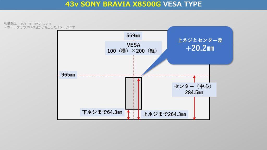 ソニー4K液晶ブラビア X8500G 43型(インチ)テレビ背面のVESA位置とセンター位置を図解で解説