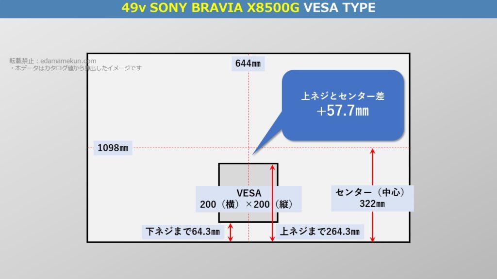 ソニー4K液晶ブラビア X8500G 49型(インチ)テレビ背面のVESA位置とセンター位置を図解で解説