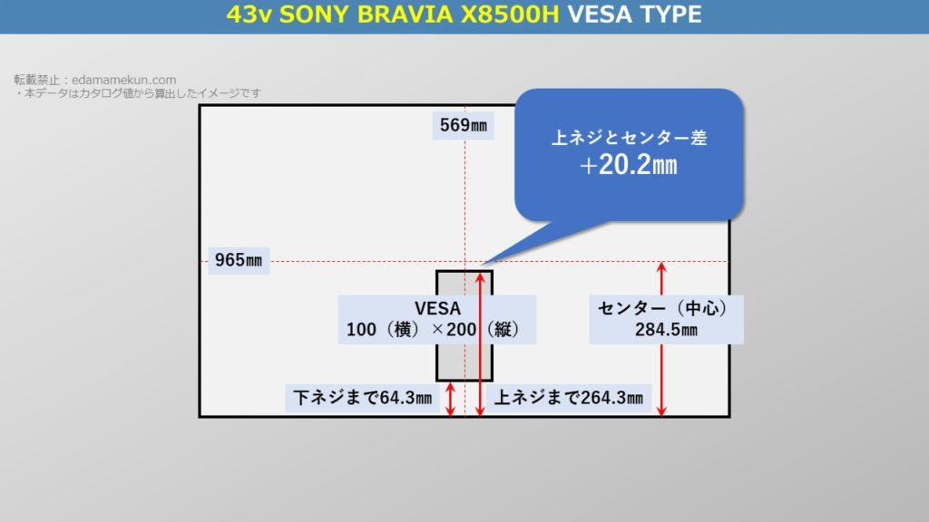 テレビスタンド設置位置であるソニー4K液晶ブラビア X8500H 43型(インチ)テレビ背面のVESA位置とセンター位置を図解で解説