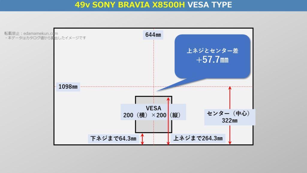 テレビスタンド設置位置であるソニー4K液晶ブラビア X8500H 49型(インチ)テレビ背面のVESA位置とセンター位置を図解で解説