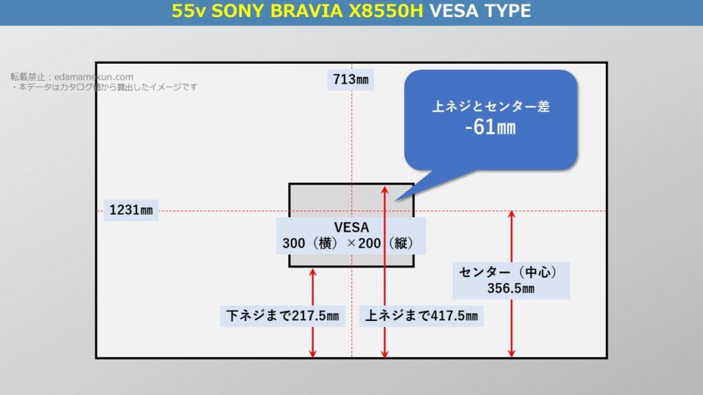 テレビスタンド設置位置であるソニー4K液晶ブラビア X8550H 55型(インチ)テレビ背面のVESA位置とセンター位置を図解で解説