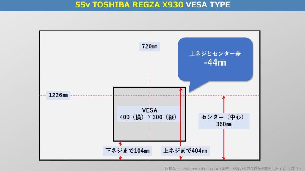 東芝4K有機ELレグザ X930 55型(インチ)テレビ背面のVESA位置とセンター位置を図解で解説