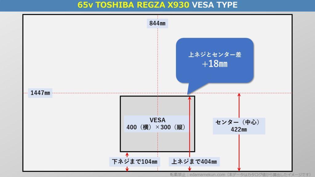 東芝4K有機ELレグザ X930 65型(インチ)テレビ背面のVESA位置とセンター位置を図解で解説