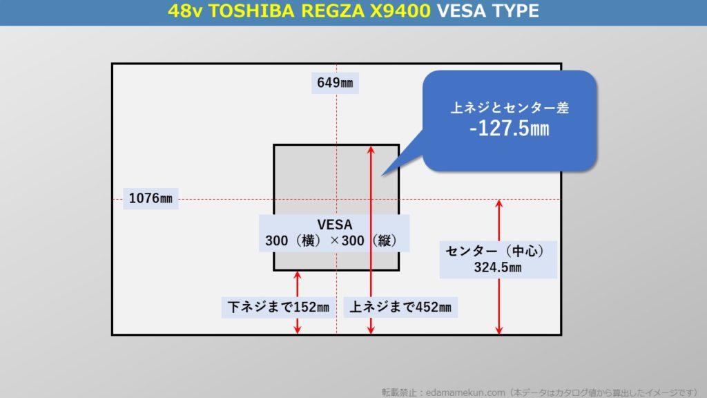 東芝4K有機ELレグザ X9400 48型(インチ)テレビ背面のVESA位置とセンター位置を図解で解説