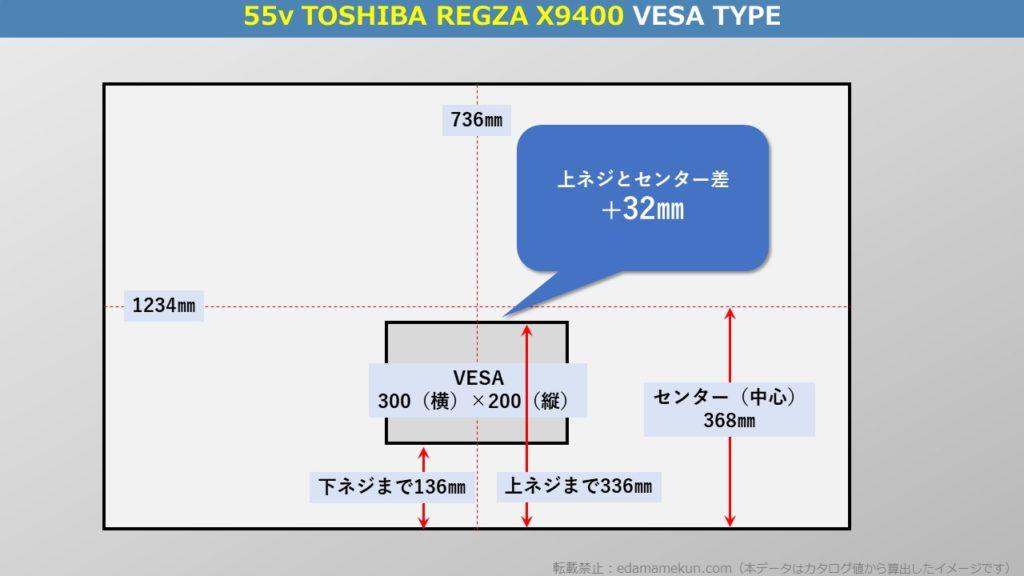 東芝4K有機ELレグザ X9400 55型(インチ)テレビ背面のVESA位置とセンター位置を図解で解説