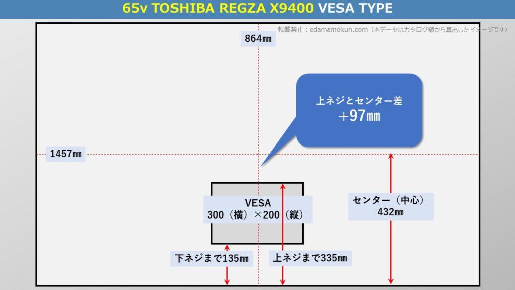 東芝4K有機ELレグザ X9400 65型(インチ)テレビ背面のVESA位置とセンター位置を図解で解説