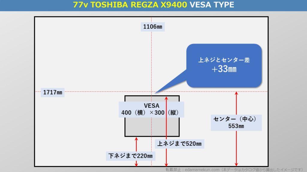東芝4K有機ELレグザ X9400 77型(インチ)テレビ背面のVESA位置とセンター位置を図解で解説