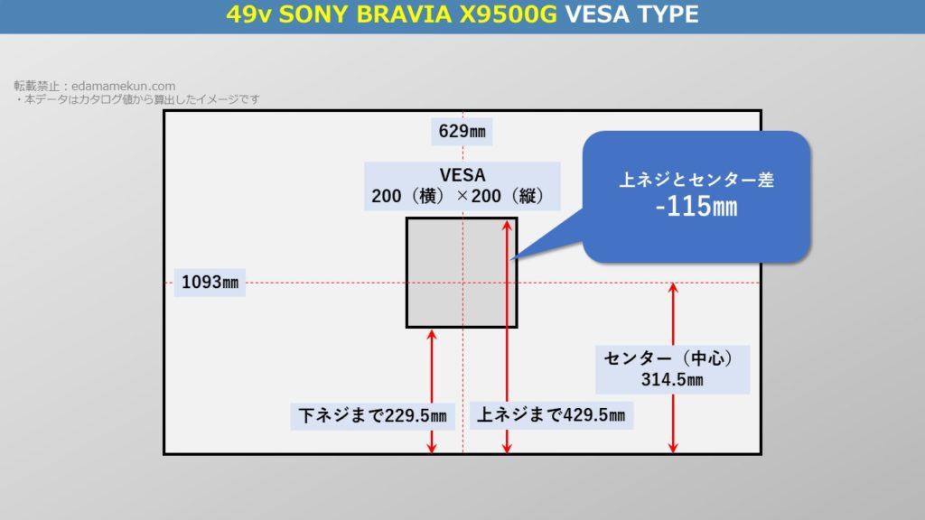 ソニー4K液晶ブラビア X9500G 49型(インチ)テレビ背面のVESA位置とセンター位置を図解で解説