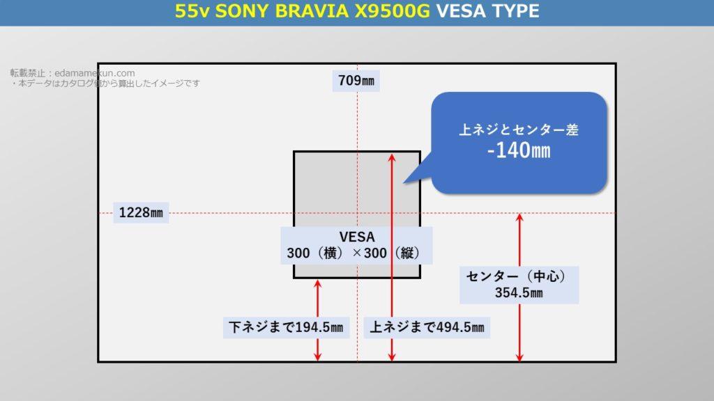 ソニー4K液晶ブラビア X9500G 55型(インチ)テレビ背面のVESA位置とセンター位置を図解で解説