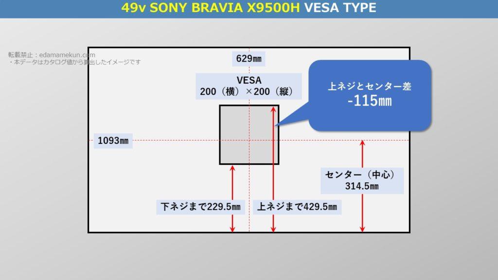 ソニー4K液晶ブラビア X9500H 49型(インチ)テレビ背面のVESA位置とセンター位置を図解で解説