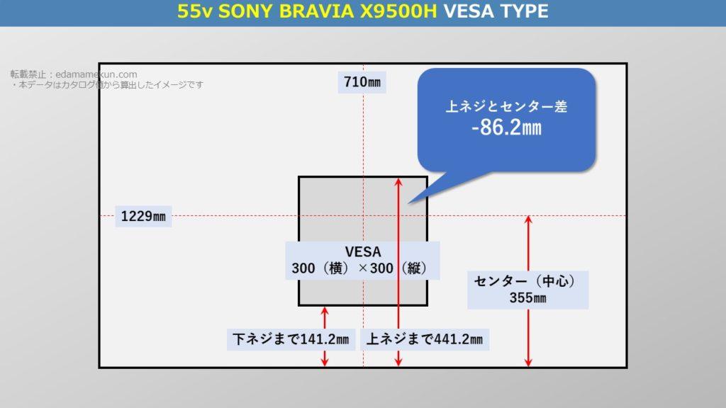 ソニー4K液晶ブラビア X9500H 55型(インチ)テレビ背面のVESA位置とセンター位置を図解で解説