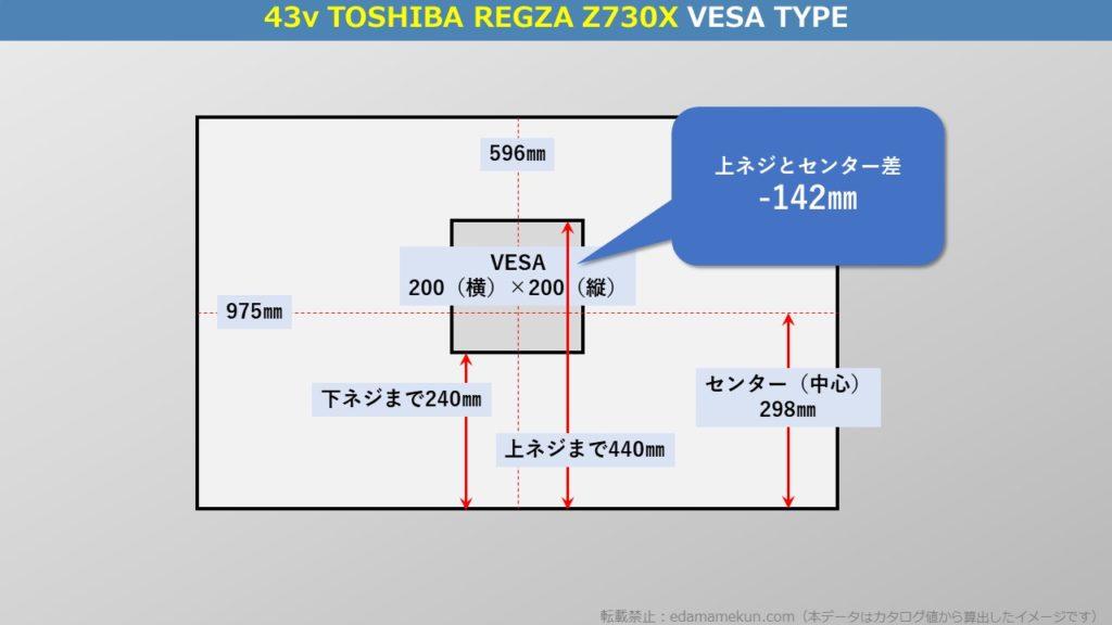 東芝4K液晶レグザ Z730X 43型(インチ)テレビ背面のVESA位置とセンター位置を図解で解説
