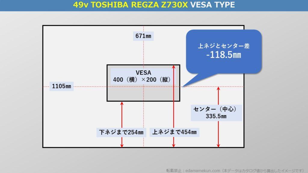 東芝4K液晶レグザ Z730X 49型(インチ)テレビ背面のVESA位置とセンター位置を図解で解説