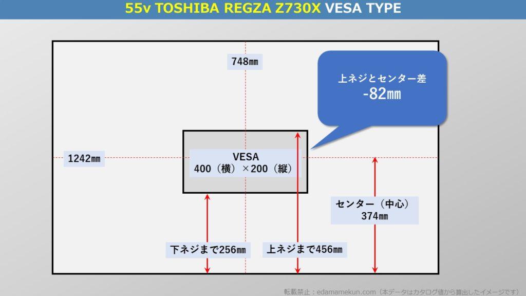 東芝4K液晶レグザ Z730X 55型(インチ)テレビ背面のVESA位置とセンター位置を図解で解説